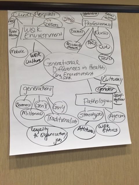concept-map-blog